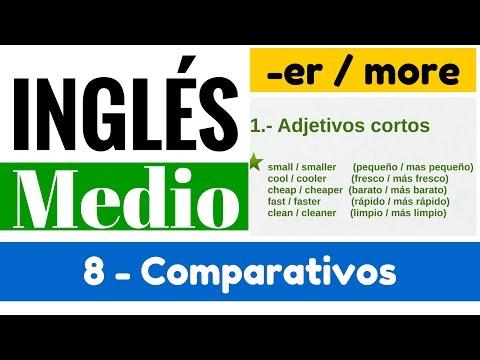 Comparativos en inglés: Reglas de adjetivos y oraciones