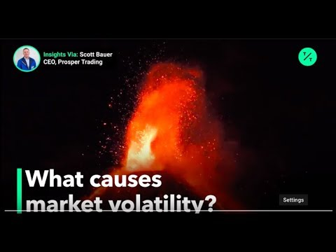 What's Driving Stock Market Volatility?