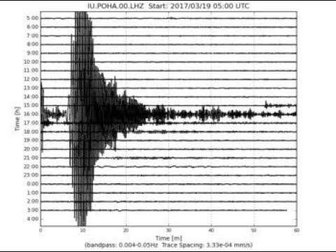 Live EarthQuake watch. Kīlauea  Volcano Cam... Eruption Watch