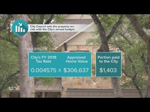 Understanding Your Property Tax Appraisal