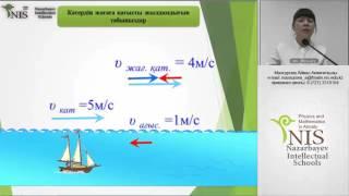 Векторный треугольник сил, векторное сложение и вычитание, компоненты векторов