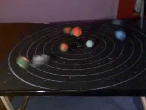 Solar system working model youtube solar system working model ccuart Image collections