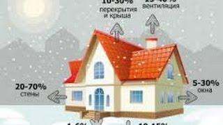 Экономная система отопления для дома. ТТ ТА СО. Схема