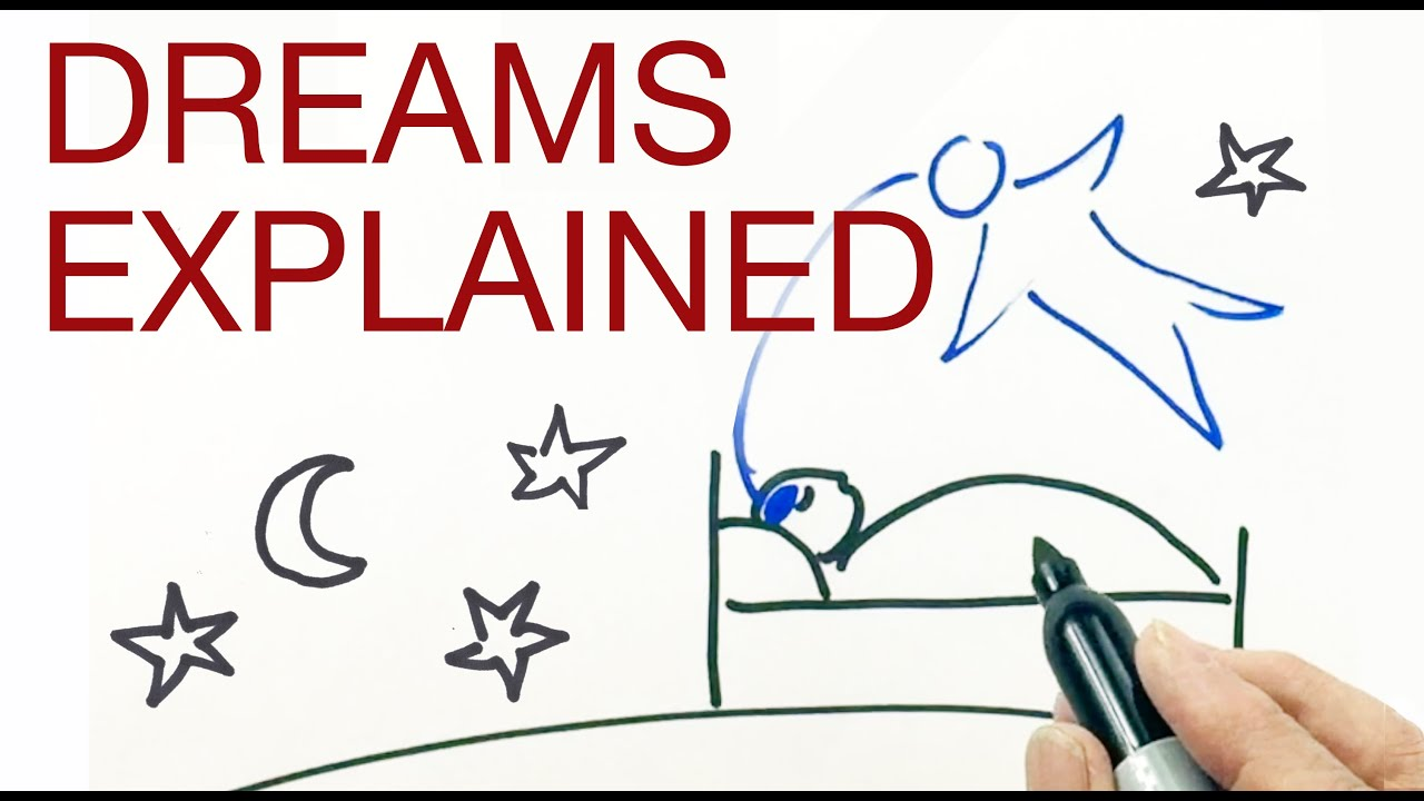 Download DREAMS EXPLAINED by Hans Wilhelm