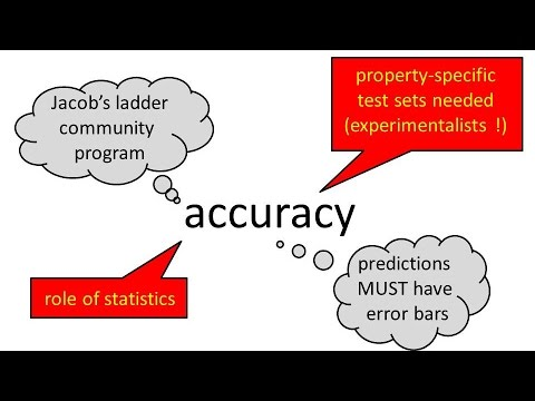 precision and accuracy of DFT: vision on a community research program