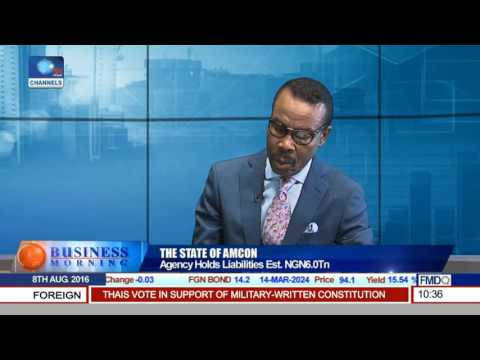 Business Morning: Focus On The State Of AMCON With Analyst Pt 1