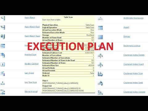 Execution Plan In Sql Server | Sql Server Performance Tuning Part 3