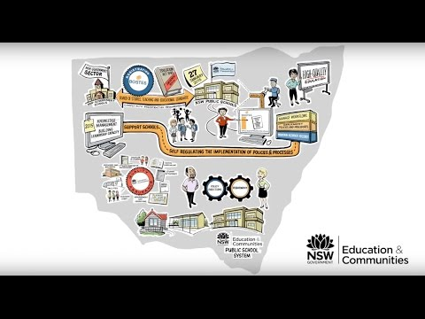 NSW Dept of Education and Communities - School Registration