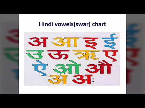 Learn Hindi (part 1);Learn to write and read Hindi script - vowels, consonants ,words & sentences.