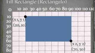 Draw y Fill Rectangle