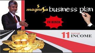 11 Ways of Income/ पैसे कमाने के 11 तरीक़े