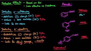 pKa part 5   Inductive Effects
