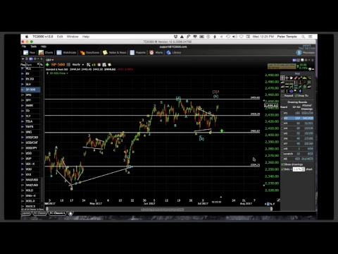 Chart Show for July 12, 2017