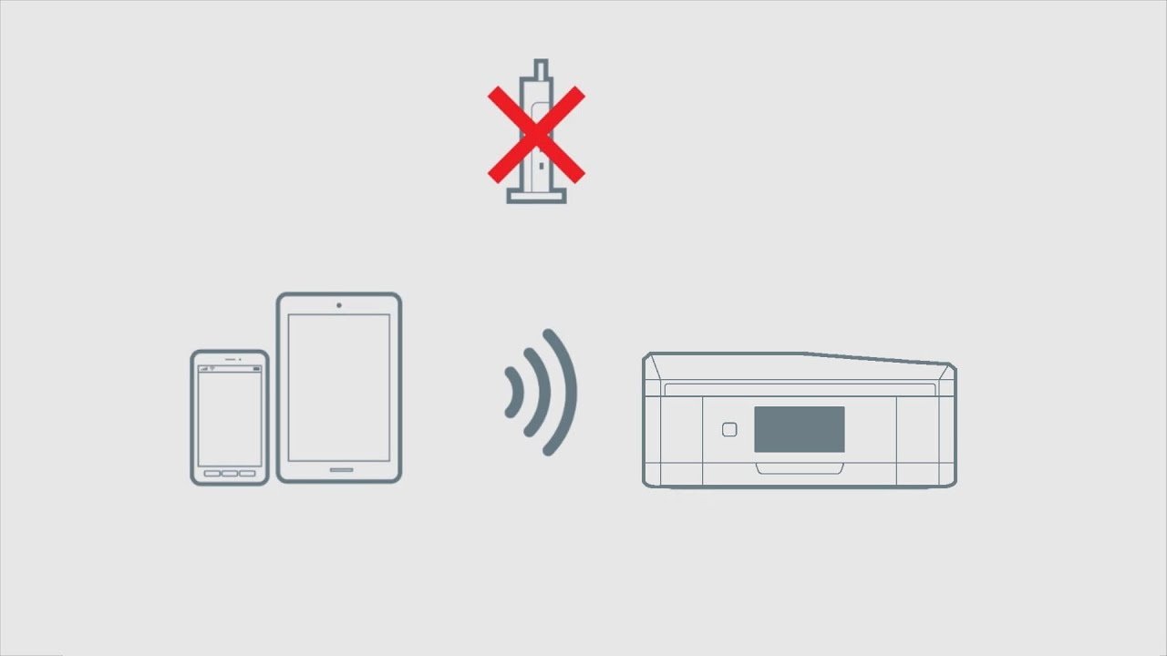 How to Connect a Printer Directly with Mobile/Smart Device