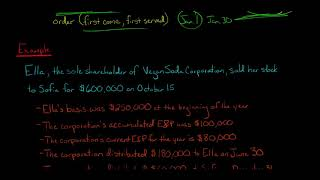 How to Allocate E&P t๐ Multiple Distributions (U.S. Corporate Tax)