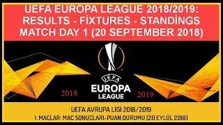 UEFA Avrupa Ligi 1. Maçlar-Puan Durumu, UEFA Europa League Results-Standings-Match day 1 - 2018/2019