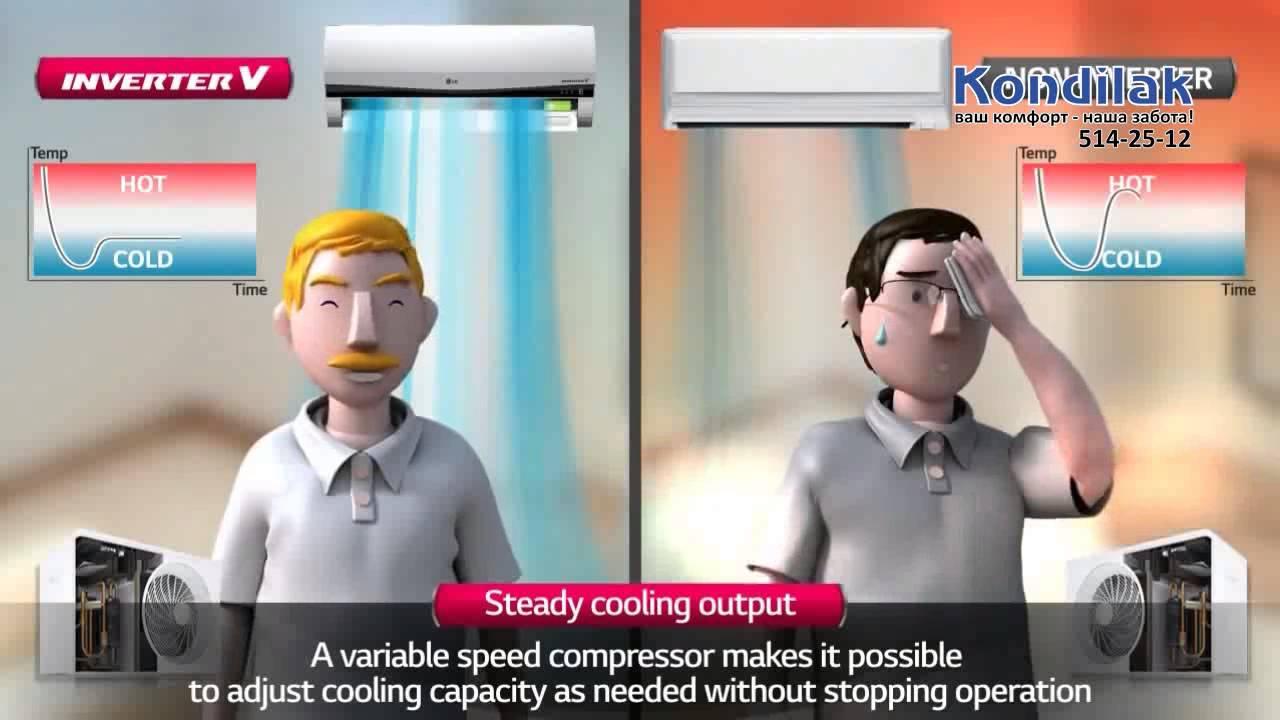Кондиционер cooper&hunter dc inverter. Кондиционер купер хантер инвертор позволяет плавно достигать установленную температуру, в отличие.