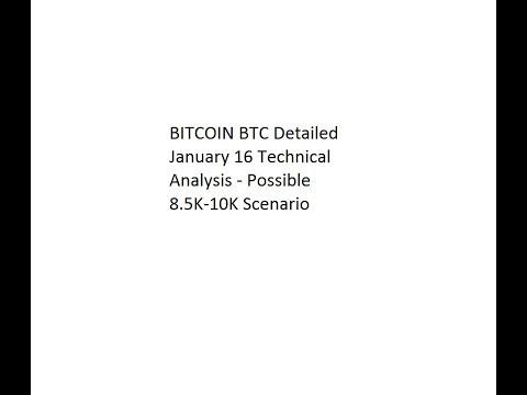 BITCOIN BTC Detailed January 16 Technical Analysis - Possible BEAR 8.5K-10K Scenario