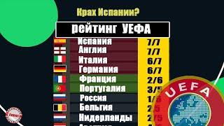 Таблица коэффициентов УЕФА после 1 8 финала в Лиге Чемпионов Крах Испании