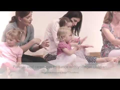 Staverton Trowbridge Ballet classes for children