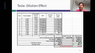 Share Count Confusion: Dilution, Employee Options and Multiple Share Classes!