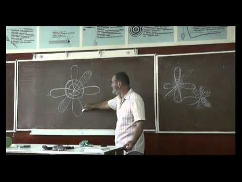 06 Ковалентные связи полярные и неполярные; молекулы водорода и кислорода; вода