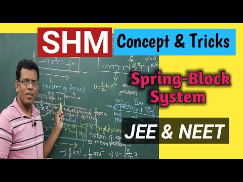 SHM (7) | Spring Block Oscillating System. Conceptual Theory and Tricks for Board + JEE/NEET Course