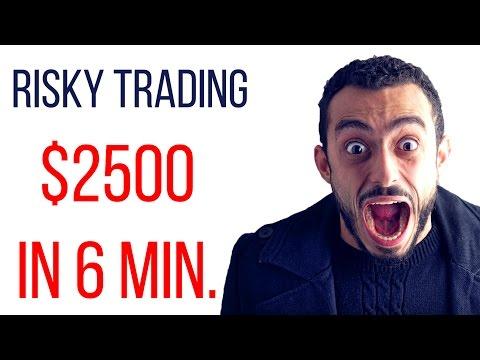 Binary Options Tutorial: IQ Option Trading Strategy + IQ Option Review (Binary Option)