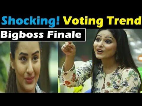 Bigg Boss voting Trend|Shilpa Leading|Hina-Shilpa Close competition