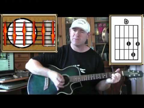 Stuck In The Middle With You - Stealers Wheel - Acoustic Guitar ...
