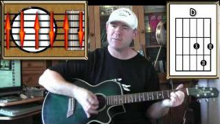 Stuck In The Middle With You - Stealers Wheel - Acoustic Guitar Lesson