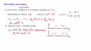 L21.3 Stochastic Processes