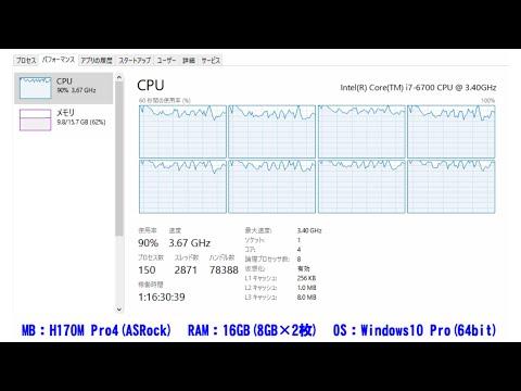 Core i7-6700(Skylake) x264(ソフトウェアエンコード)中のCPU占有率