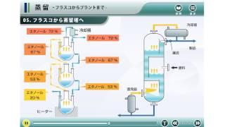 蒸留 -フラスコからプラントまで- 高校生向けWEB教材 化学工学会夢化...