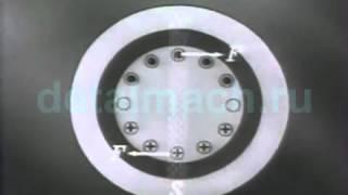 видео § 171. Трехфазный электродвигатель.