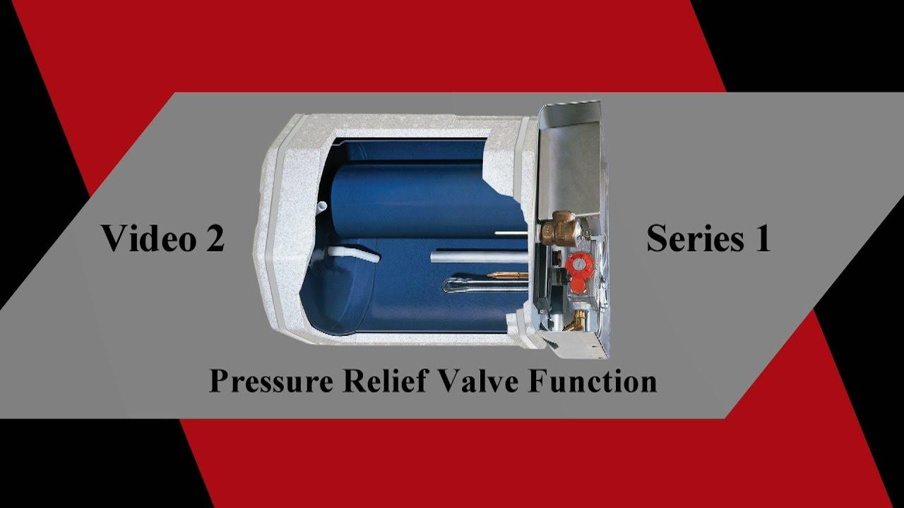 Rv Water Heater Pressure Relief Valve Function Suburban