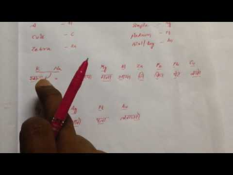 Easy And Best Trick To Remember The Reactivity Series (Hindi)