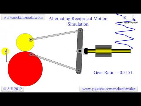 Alternating Reciprocal Motion Simulation