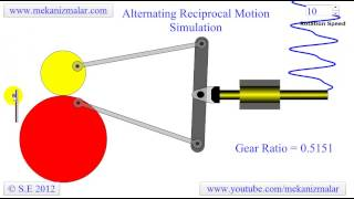 Alternating Reciprocal Motion Simulation