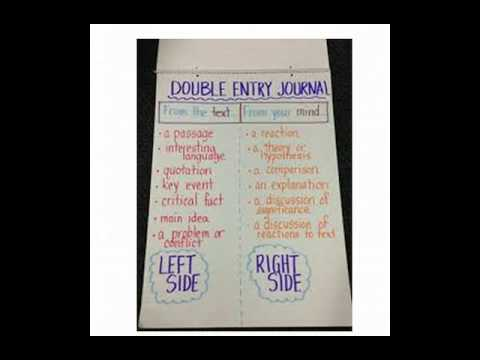 Double entry journal tutorial youtube double entry journal tutorial altavistaventures Gallery