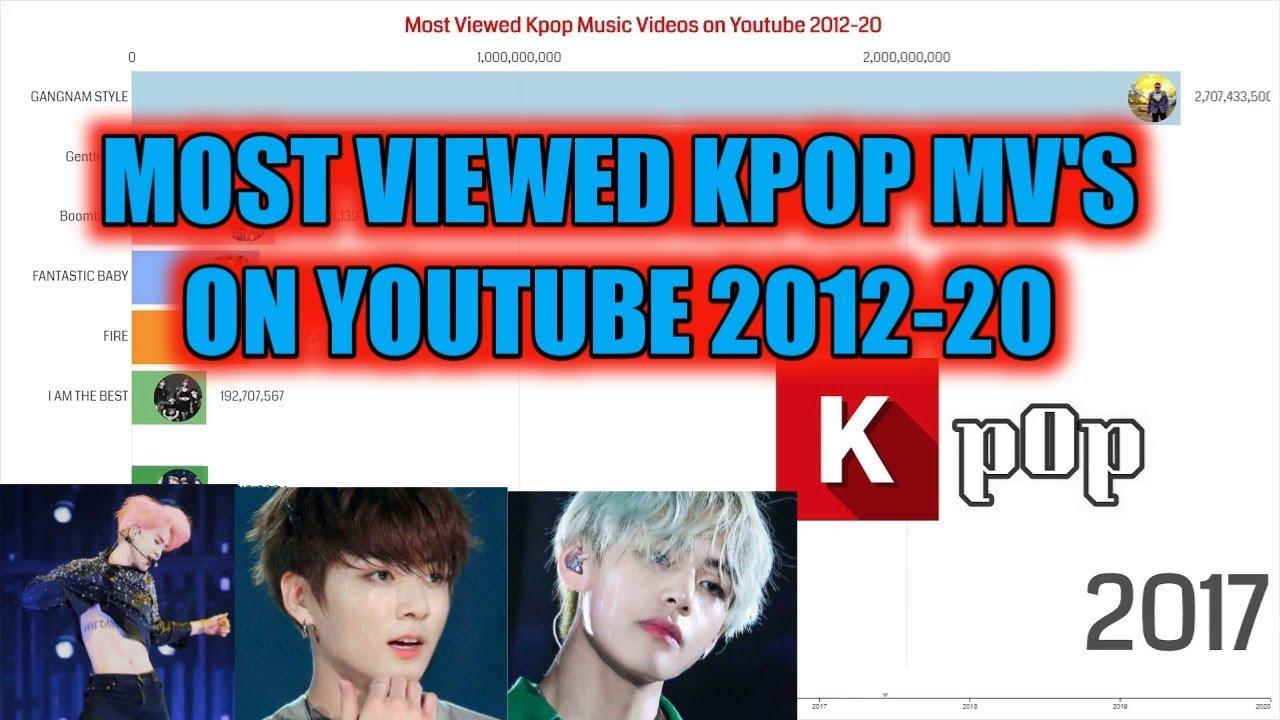 Most Viewed Kpop Mv S Per Year 2012 20 Youtube