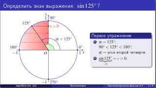 Определение знака тригонометрических выражений (02-04)