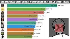 Die 10 Größten YouTube Kanäle der Welt ! (2010 - 2020)
