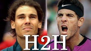 Nadal vs Del Potro - All 14 H2H Match Points (HD)