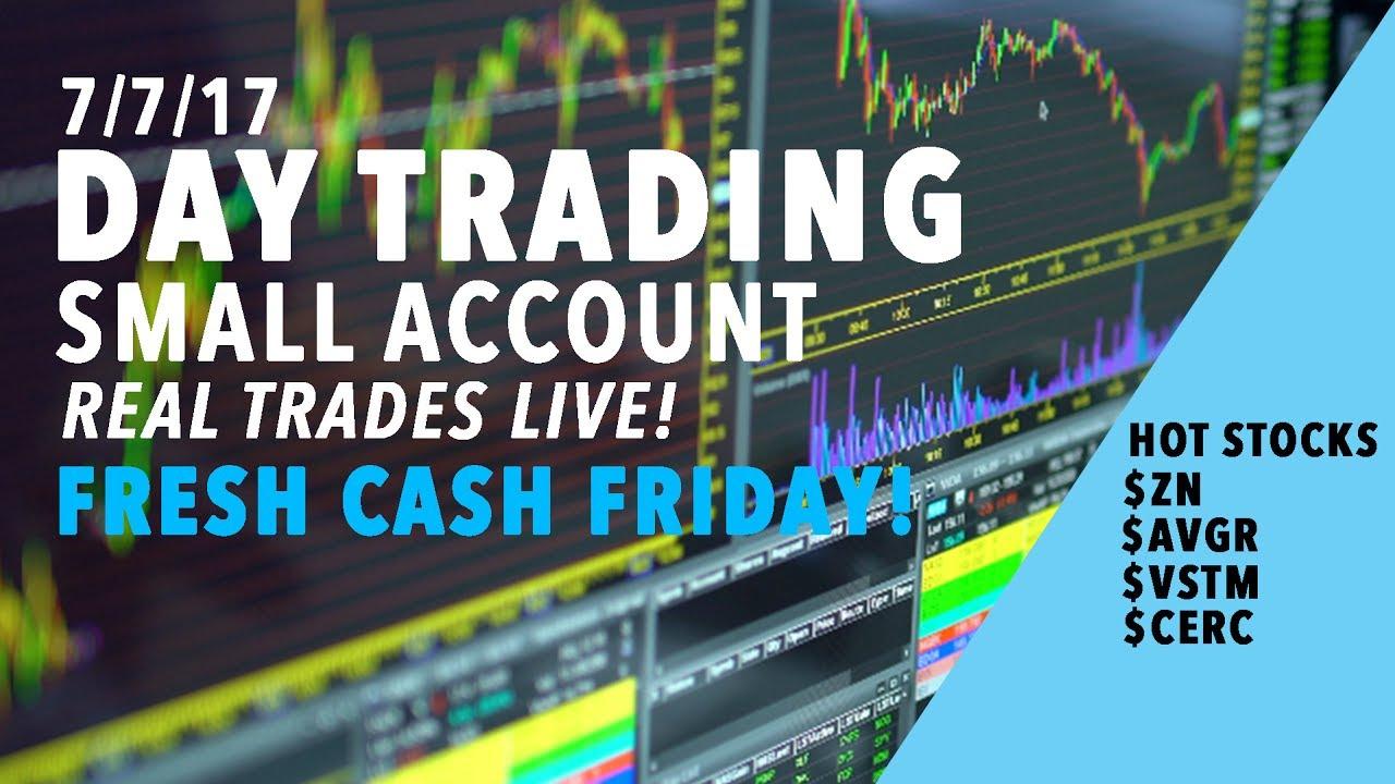 Top binary options trading tools