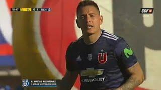 San Luis vs Universidad de Chile 0-1 GOL M.RODRIGUEZ