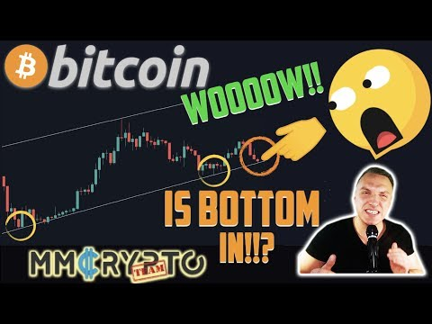 IS BITCOIN's BOTTOM IN!!!!? LOOK AT THIS INSANE BTC CHART!!!!