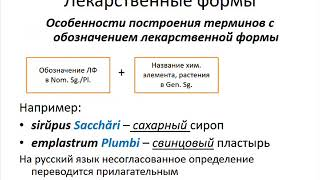 Фармацевтический модуль Названия растений