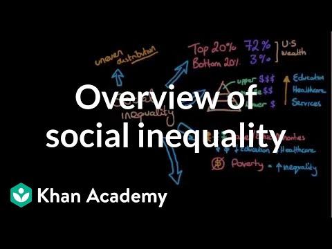 Overview of social inequality | Social Inequality | MCAT | Khan Academy