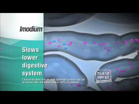 Imodium® Advanced